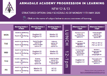 S2 & S3 Progression in Learning Structured Approach 19 May 2020