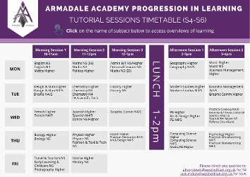 S4-S6 Progression in Learning 22 May 2020 (2)